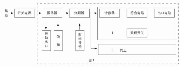 SSJ-12B静态时间继电器工作原理