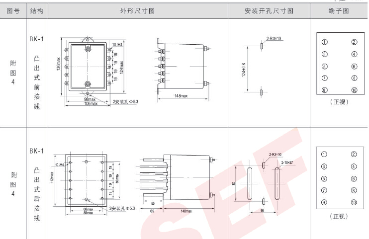 一 ,产品说明 DZ-10系列中间继电器辅助继电器,用于各种保护线路中,以增加主保护继电器的触点数量或触点容量。 二 ,主要技术参数  三, 内部接线图  四, 外形及开孔尺寸 DZ-10采用BK-1壳体见附图4