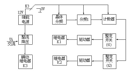 jsj-20静态交流断电延时继电器