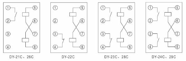 能承受2000v(有效值)50hz的交流电压历时1分钟试验无绝缘击穿或闪络