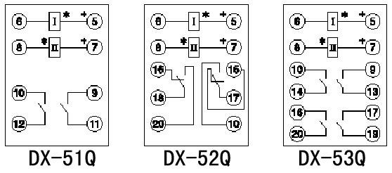 图2 DX-50Q系列信号继电器外形及安装尺寸图 3 技术数据 3.1 复归线圈额定电压为36V。 3.2 吸引线圈的动作电流值不大于90%的额定值,吸引线圈的动作电压值不大于70%的额定值。 3.3 消耗功率:电压型继电器在额定电压下2W,电流型继电器在额定电压下0.15W。 3.4 热稳定性:电压型继电器可长期耐受110%的额定电压;电流型继电器可长期耐受400%的额定电流。 3.