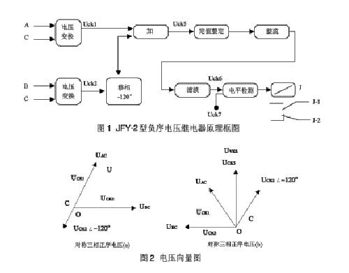 电路 电路图 电子 原理图 500_391