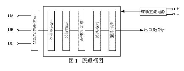 电路 电路图 电子 原理图 622_242