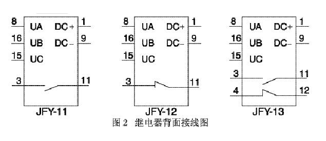 11 电气抗干扰 继电器应符合gb7261和gb6261《静态继电器急保护装置