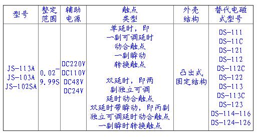js-113a,js系列集成电路时间继电器