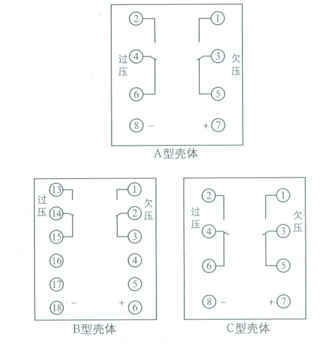 JCDY-2A系列直流电压继电器 一、概述 该继电器系JCDY-2直流电压继电器改进型,除具有原继电器的特点外,集过电压保护、低电压闭锁于一体,可广泛用于直流屏、镉镍电池屏、作直流系统工作状态监视自动调节的测量元件。 二、技术参数