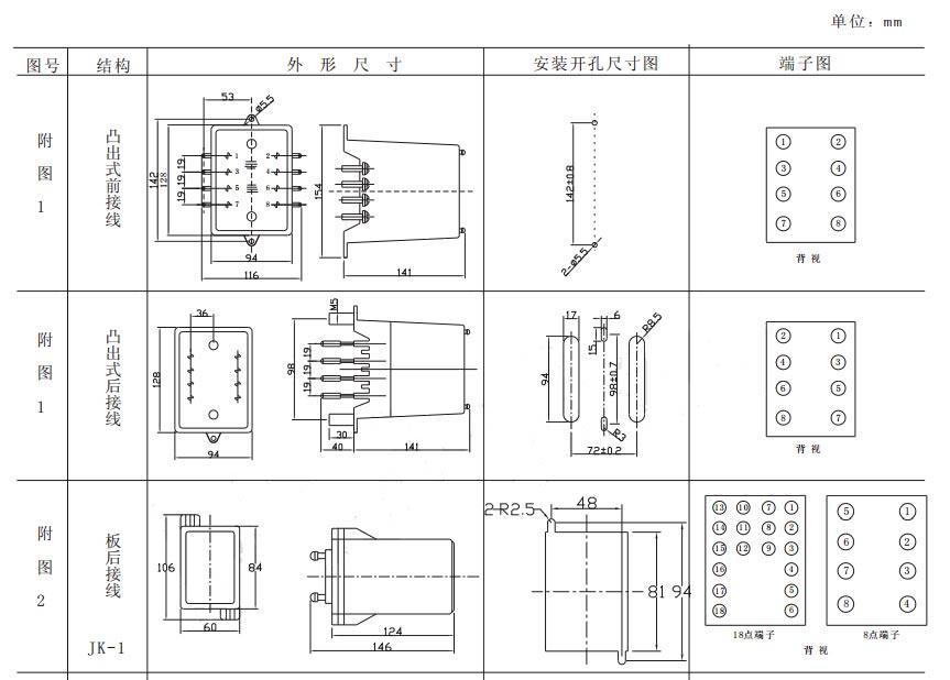 zjj-2型直流绝缘监视继电器