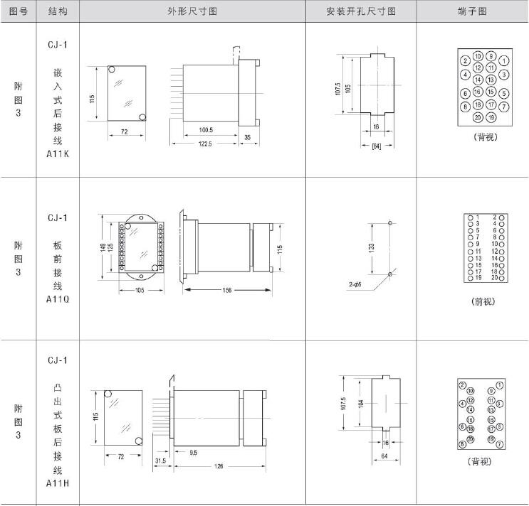 中间继电器  b型:dc250v回路