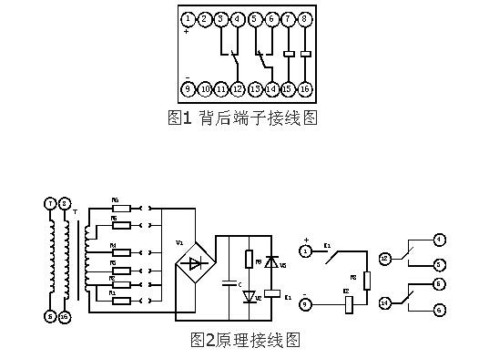 1、用途 LY-20系列继电器用于继电保护回路中,作为过电压或低电压闭锁的起动元件。 2、结构与工作原理 继电器采用JK-2壳体,其外形尺寸、背后端子及安装开孔图见附录2,背后端子接线图见图1,原理图见图2。 本继电器是整流型动作原理瞬时动作的继电器。它是由变压器、降压电阻、整流桥、滤波电容、稳压管、极化继电器及密封小中间继电器等组成。  3、技术要求 1.继电器技术数据见表1。 2.返回系数 过电压继电器的返回系数不小于0.