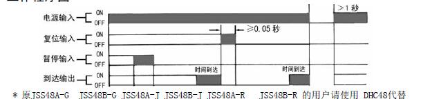 jss48a-2z数显时间继电器
