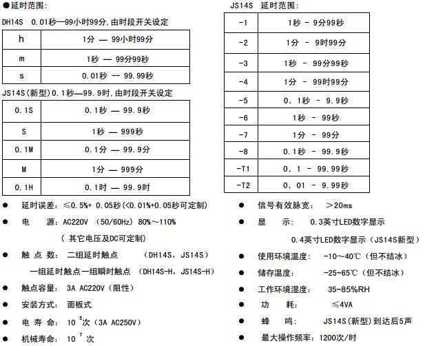 js14s-h数显时间继电器-上海约瑟电器有限公司