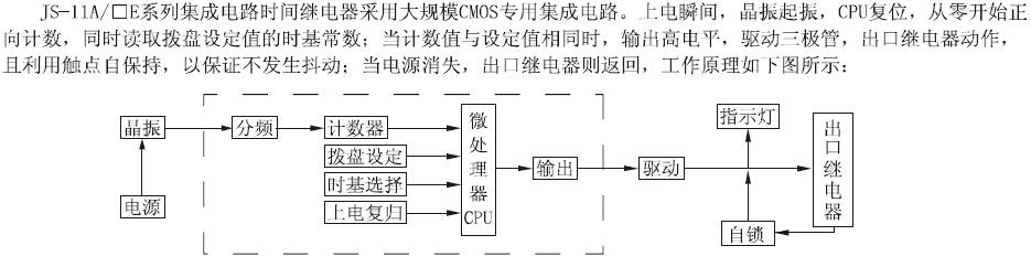 js-11a系列集成电路时间继电器