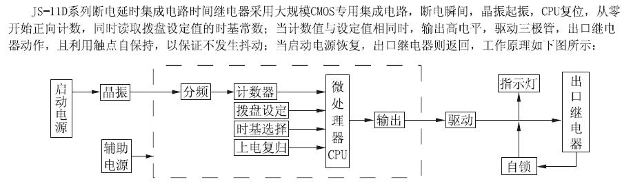 js-11d系列断电延时集成电路时间继电器