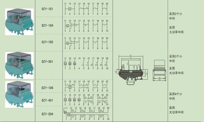 JZ-7G系列规格图例