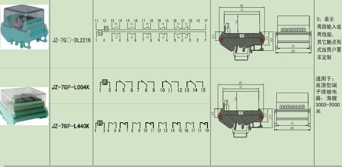 jz-7gp-s620k端子排中间继电器