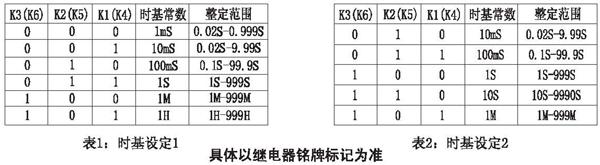 js-11d/11断电延时集成电路时间继电器