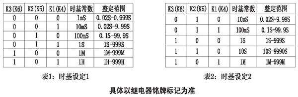 js-11f/33集成电路时间继电器