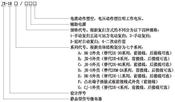JX-18型号含义