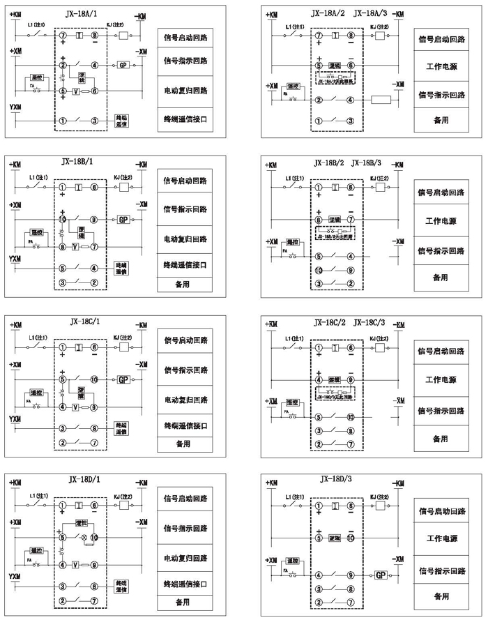 JX-18应用参考图