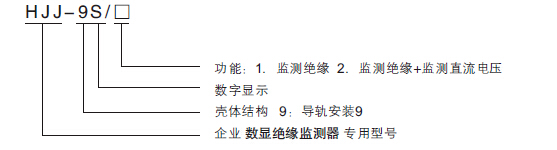 4. 技术参数 (1). 额定监测直流电压:220VDC、110VDC、48VDC (2). 辅助电源:85~265V,交直流通用; (3). 直流回路采样内阻:100K: (4). 精度:绝缘电阻在5K~50K范围内,误差小于5%+1K; (5). 功耗:小于5W; (6). 触点容量:可长期接通5A,在250VDC,=5ms时,最大可分断50W直流有感负载在250VAC,COS=0.