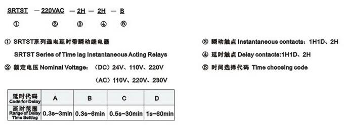 一.应用 SRTTD断电延时带瞬动继电器适用于交流50/60HZ电压90V-280V,直流电压24V-220V自动控制电路中,设置直观 工作稳定,延时精确度高,触点容量大. 二.技术参数  三.型号规格  四.接线图  五.外形尺寸  六.订货须知