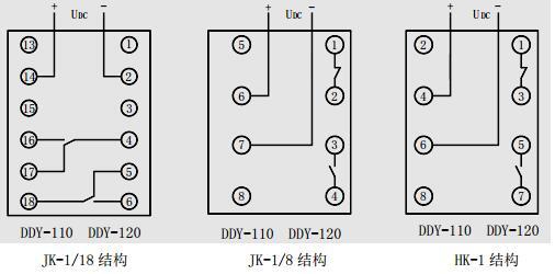 6 使用 6.1 在使用继电器前应检查继电器在运输和储藏过程中是否损坏,继电器螺丝紧固件应无松动。 6.2 接线应符合本产品第 5 条接线。 6.3 按继电器面板上的公式用拨轮开关进行动作值整定。 整定公式: 220VDC:U<=[10++180]V U>=[10++200]V 110VDC:U<=0.5[10++180]V U>=0.