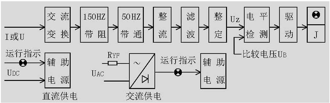 dly-xxx/x端子排型电压电流继电器