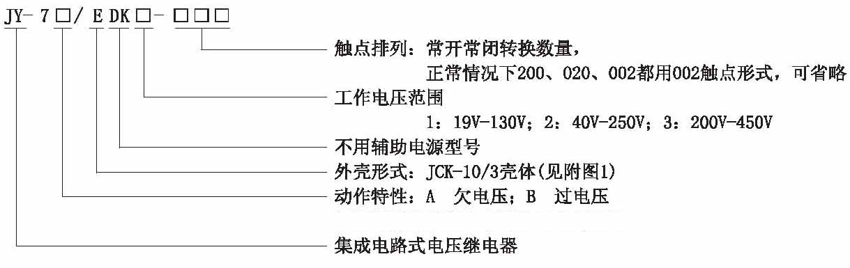 用开路电压为500v的兆欧表测量其绝缘电阻不小于300m