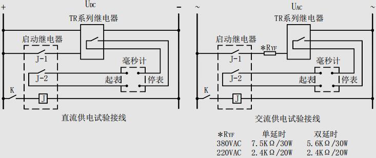 详细型号: TR-10数字式时间继电器,TR-10D数字式时间继电器,TR-11数字式时间继电器,TR-11D数字式时间继电器,TR-12数字式时间继电器,TR-12D数字式时间继电器,TR-13数字式时间继电器,TR-13D数字式时间继电器,TR-13E数字式时间继电器,TR-13F数字式时间继电器,TR-13G数字式时间继电器,TR-13H数字式时间继电器,TR-13I数字式时间继电器,TR-20数字式时间继电器,TR-20D数字式时间继电器,TR-21数字式时间继电器,TR-21D数字式时间继电器