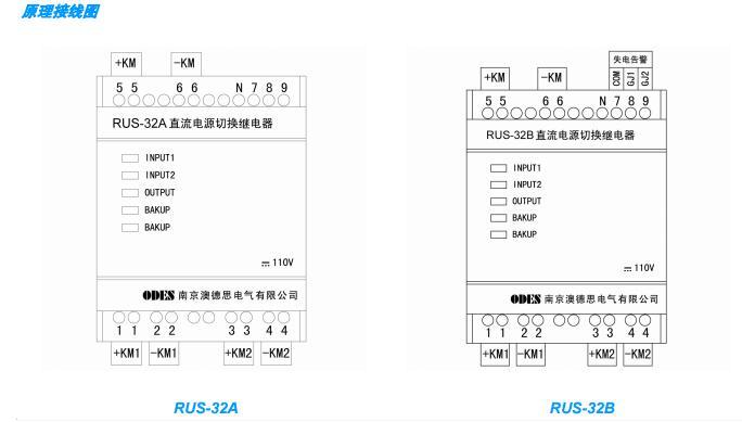 (g)rus-32双电源切换继电器